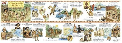 UNFOLDING HISTORY TIMELINES - 1