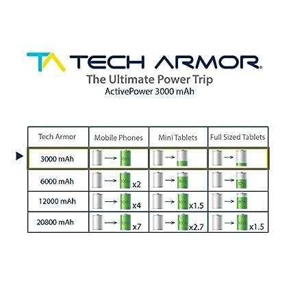 Tech-Armor-Active-Power-3000mAh-Power-Bank