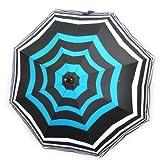 Parapluie Neyrat