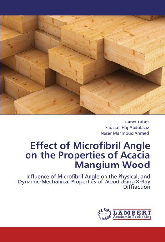 Effect of Microfibril Angle on the Properties of Acacia Mangium Wood Influence
