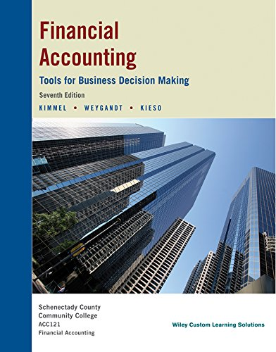 financial accounting tools for business decision making solutions