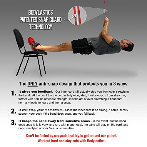 Workout Bands System: Bodylastics MAX Tension XT Systems. Each System Includes