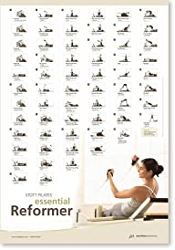 STOTT PILATES Wall Chart – Essential…