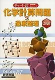 化学計算問題の徹底整理