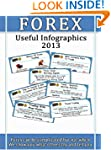 Forex Useful Infographics 2013