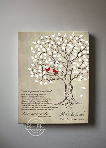 MuralMax - Personalized Family Tree & Lovebirds, Stretched Canvas Wall Art, Make Your Wedding & Anniversary Gifts Memorable, Unique Decor, Color Beige # 1, Size 10 x 12 - 30-DAY