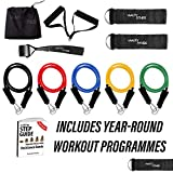 The Complete Resistance Band Workout Programme by Vivacity Fitness - Created by Personal Trainers - To Help You to Lose Weight- Tone - Build Muscle or Improve Flexibility.