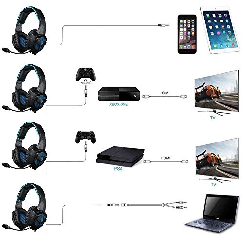 2016-SADES-SA-807-New-Released-Multi-Platform-New-Xbox-one-PS4-Gaming-Headset-Gaming-Headsets-Headphones-For-New-Xbox-one-PS4-PC-Laptop-Mac-iPad-iPod-BlackBlue