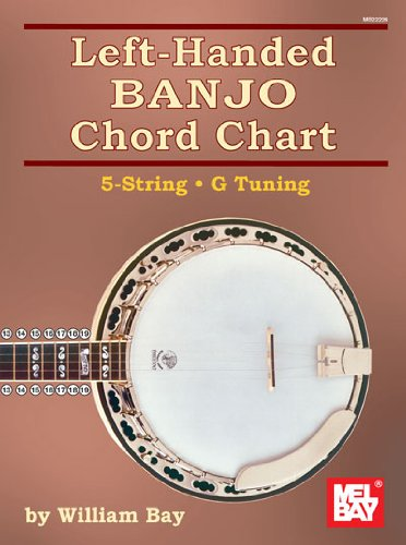 Left-Handed Banjo Chord Chart 5-String G Tuning by William Bay