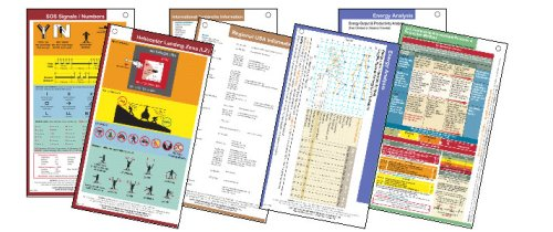 Avalanche: Brooks-Range Ski Guide Cards -Avalanche, Snow, Weather backcountry safety prompt cards