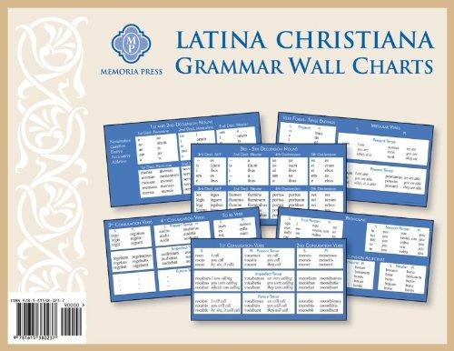 Latina Christiana 1 and 2 Grammar Charts (Memoria Press) (Memoria Press Level A compare prices)