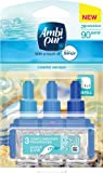 Ambi Pur 3Volution Refill 20Ml Coastal