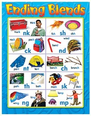 Ending Blends Learning Chart (Ending Blends Chart compare prices)