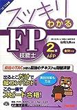 スッキリわかる FP技能士2級・AFP 金財・個人資産相談業務対応(スッキリわかるシリーズ)