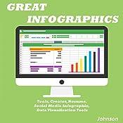 Great Infographics: Tools, Creator, Resume, Social Media Infographic, Data Visualization Tools | [Johnson]