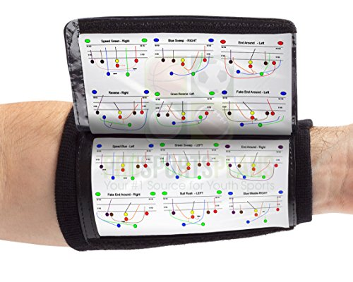 WristCoaches QB Wrist Coach - Playbook Wristband (Adult - Black) - Heavy Duty Football Wristbands for Men with Three Playsheet Compartments - Perfect for Flag Football and Tackle Football (Football Play Wristbands compare prices)
