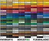 Fliesenlack & Steinzeuglack 2-K extrem schlagfest RAL 3014