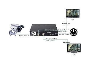 BeElion AHD/CVI/TVI 1CH in 2 Channel Output Video Amplifier Splitter Distributor