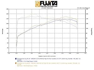 Fujita CA-2706B Wrinkle Black Cold Air Intake System