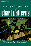 Encyclopedia of Chart Patterns (Wiley Trading) (0471668265) by Thomas N. Bulkowski