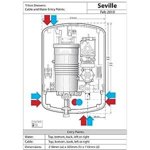 Triton Seville 10.5kW Electric Shower