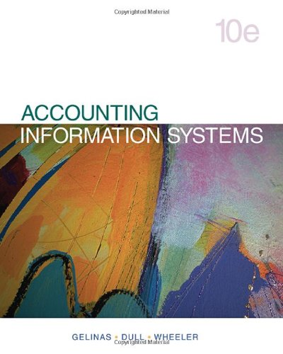 accounting information system 6 Accounting systems come in different forms that are modified to fit the their accounting system needs extensive information on the status of.