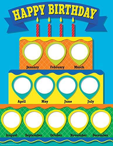 "Eureka Learning Adventures Birthday 17""x22"" Charts (837239)"