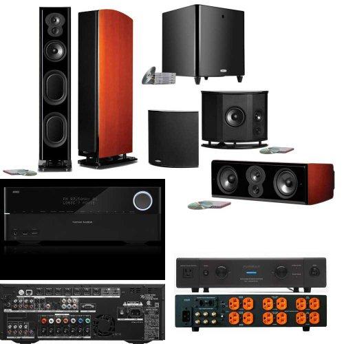 Polk Audio Lsim707 5.1 Mahogony Bundle-Harman Avr3700 7.2Av-Furman Elite 20
