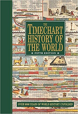 The Timechart History of the World: Over 6000 Years of World History Unfolded written by Third Millennium Press