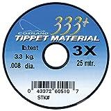 Cortland 333 Tippet Spool