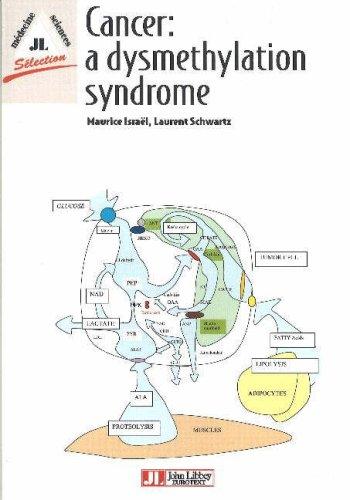 Cancer : a dysmethylation syndrome