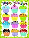 Creative Teaching Press Poppin Patterns Happy Birthday Poster