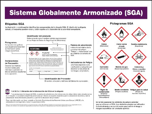 Accuform Signs Shztp139 Ghs Poster Spanish Quot Sistema