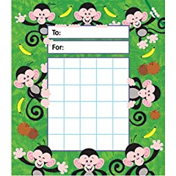 Monkey Mischief Ipd Incentive Notepad [Set of 3]