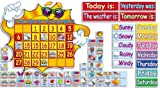 Scholastic Teachers Friend Super Sunshine! Calendar Bulletin Board (TF3105)