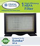 Eureka HF-8 Mighty Mite HEPA Filter; Compares to Eureka Part# 60666, 60666A, 60666B, 60666-6, HF8, HF-8 ; Designed & Engineered by Crucial Vacuum