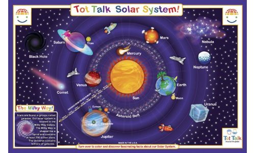 Solar System Placemat (Space Placemat compare prices)