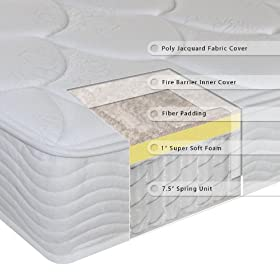 Inspirational Sleep Master Inch Tight Top Deluxe Individual Pocketed Spring Mattress Twin Firm