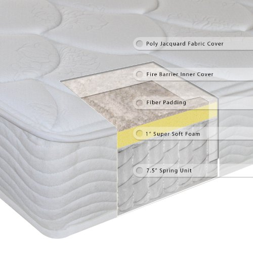Purchase Sleep Master 8-Inch Tight Top Deluxe Individual Pocketed Spring Mattress, Full