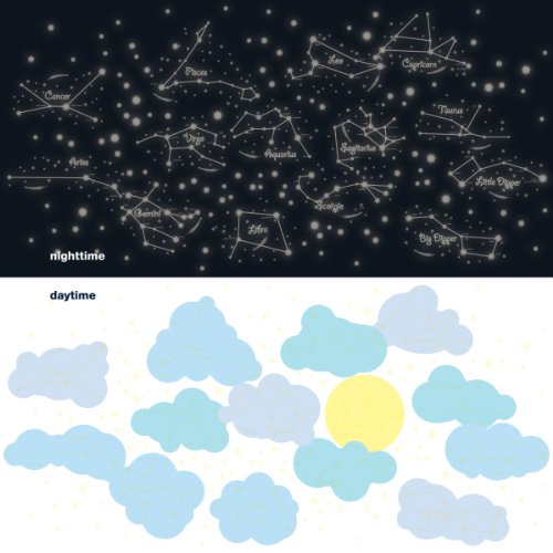 WallCandy Arts Wall Decor, Sunny Day/Starry Night - 1