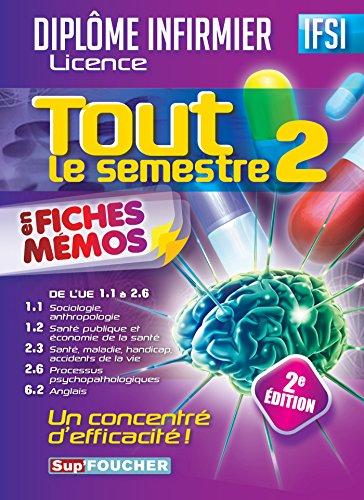 Tout le semestre 2 - D.E.I - 2e édition