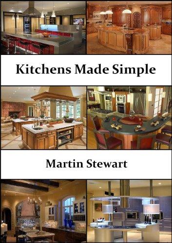 Kitchen Countertop Appliances front-623076