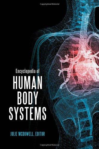 Encyclopedia Of Human Body Systems 2 Volume Set