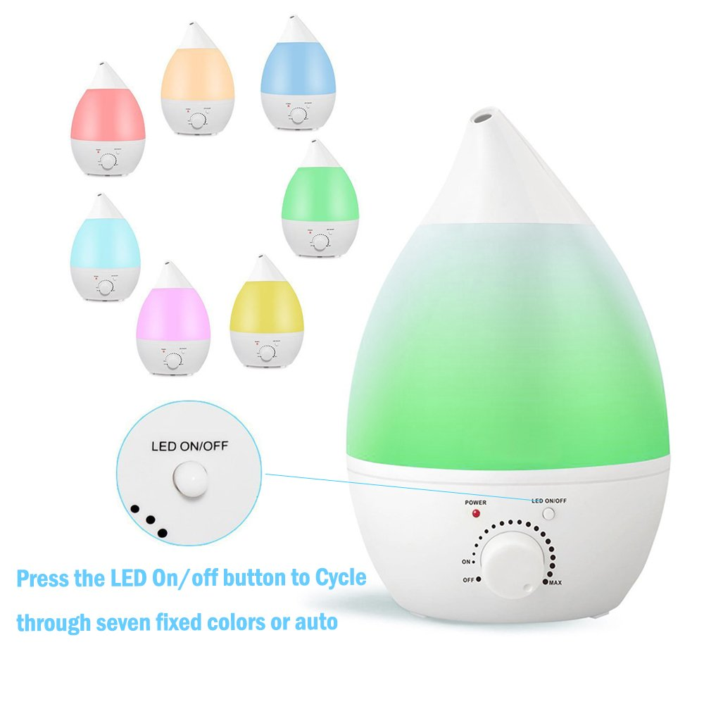 Cool Mist Humidifier, Bengoo Ultrasonic Humidifiers Aroma Oil Diffuser for Home Bedroom Office Babyroom(1.3L)