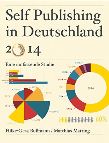 Self Publishing in Deutschland 2014