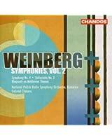 Symphony 4 Op61 / Rhapsody on Moldavian Themes