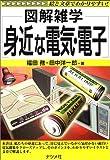 図解雑学 身近な電気・電子 (図解雑学シリーズ)