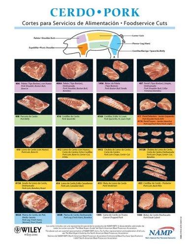 North American Meat Processors Association Spanish Pork Notebook Guides - Set of 5 / Guas del Cuaderno de Cerdo en Espaol para la Asociacin ... de Carne - Juego de 5 (Spanish Edition) by NAMP North American Meat Processors Association