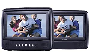 Axion LMD-7970 7-Inch Dual Screen Portable DVD Player