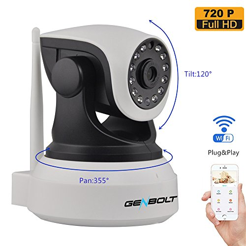 Webcam recommendations surveillance